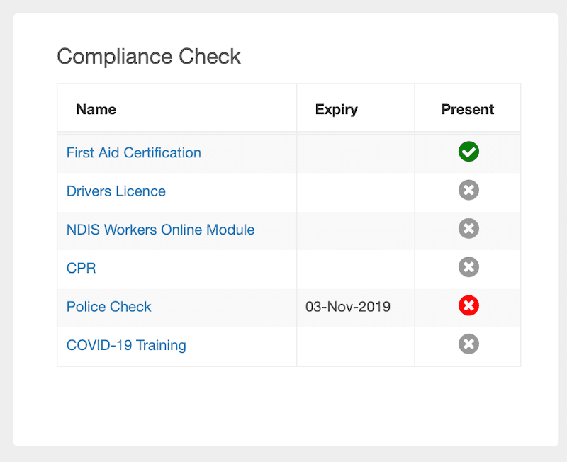 brevity compliance check ndis operational guidelines